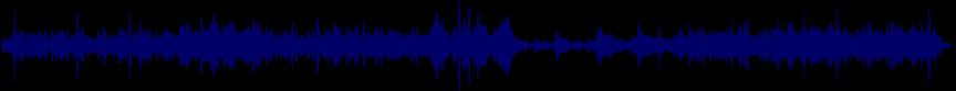 waveform of track #13938