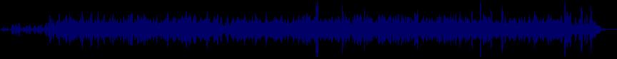 waveform of track #13952