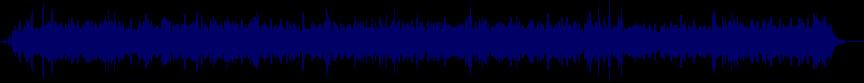 waveform of track #13964