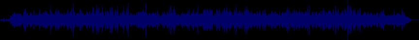 waveform of track #13965
