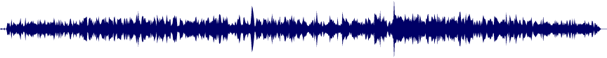 waveform of track #13987