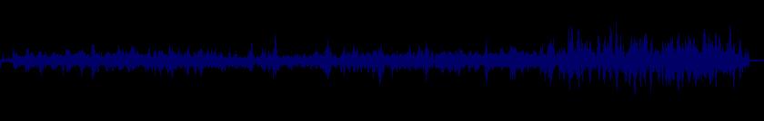 waveform of track #139071