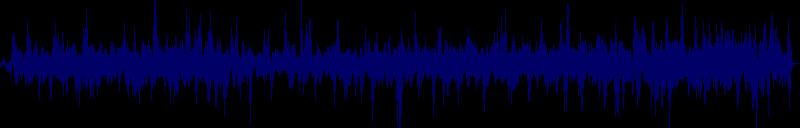 waveform of track #139115