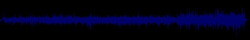 waveform of track #139119