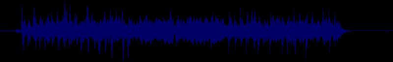 waveform of track #139127