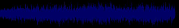 waveform of track #139167