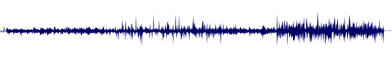 waveform of track #139175