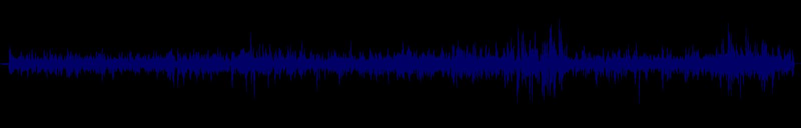 waveform of track #139183