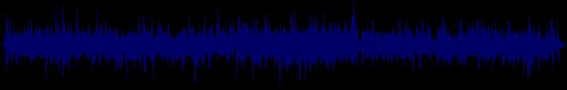 waveform of track #139264