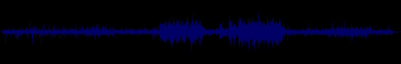 waveform of track #139365