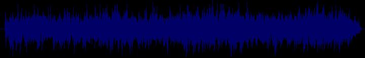 waveform of track #139380