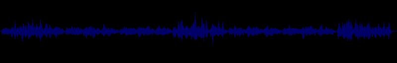waveform of track #139389