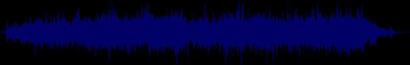 waveform of track #139423