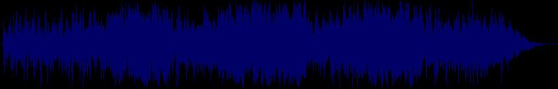 waveform of track #139504