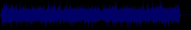 waveform of track #139533