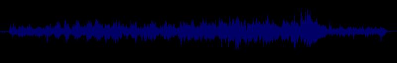 waveform of track #139607