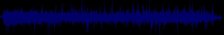 waveform of track #139638