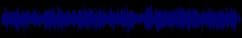 waveform of track #139807