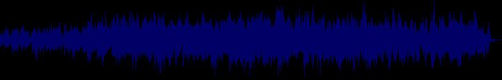 waveform of track #139832