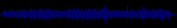waveform of track #139849