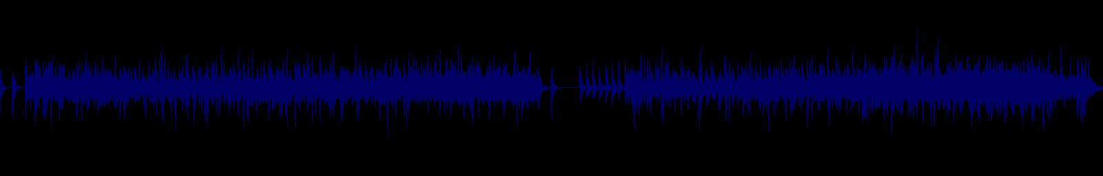 waveform of track #139957