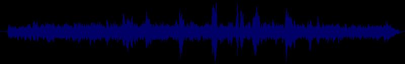 waveform of track #139980