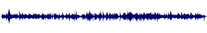 waveform of track #139987