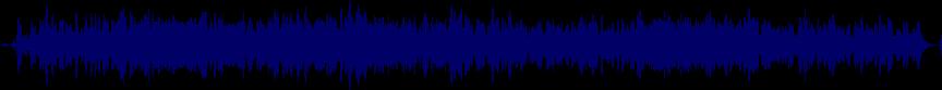 waveform of track #1443