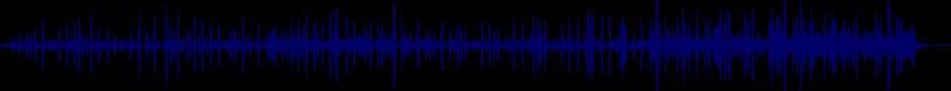 waveform of track #1446