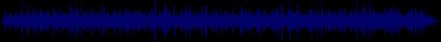 waveform of track #14024