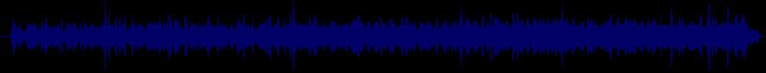 waveform of track #14032