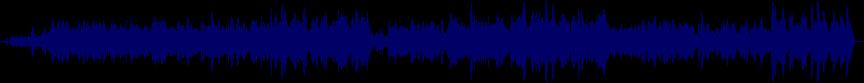 waveform of track #14050