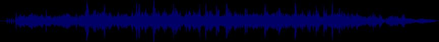 waveform of track #14055