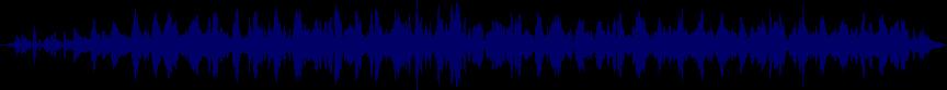 waveform of track #14072