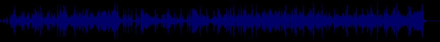 waveform of track #14084