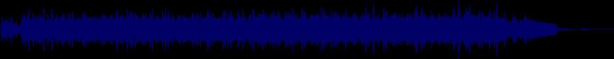 waveform of track #14085