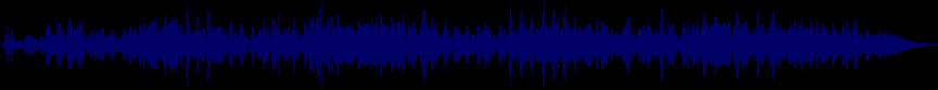 waveform of track #14091