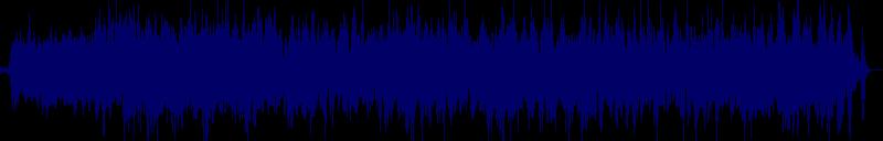 Wellenform von Track #140009