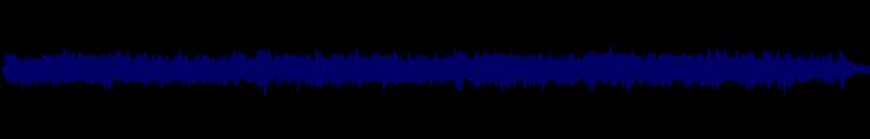 Wellenform von Track #140013