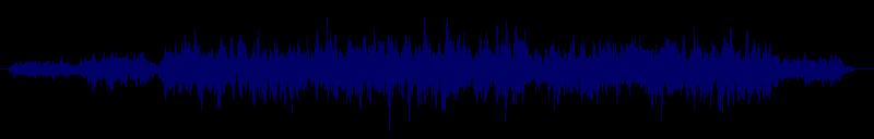 Wellenform von Track #140014