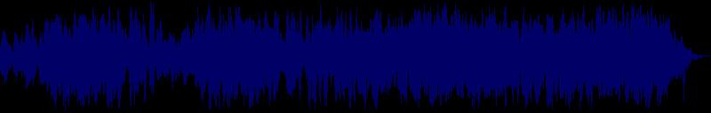 waveform of track #140065