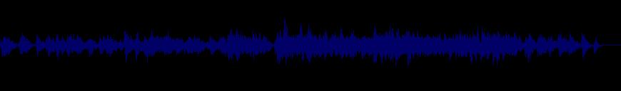 waveform of track #140075