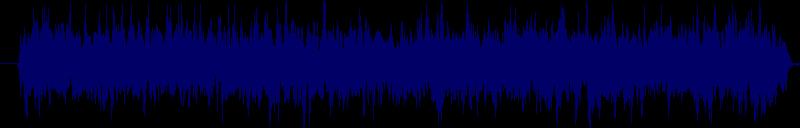 waveform of track #140082