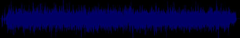 waveform of track #140661