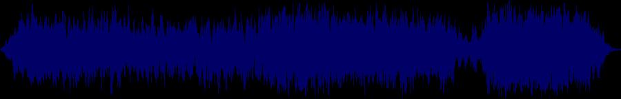 waveform of track #140778