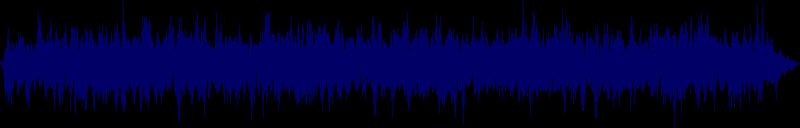 waveform of track #140787