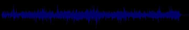 waveform of track #140789