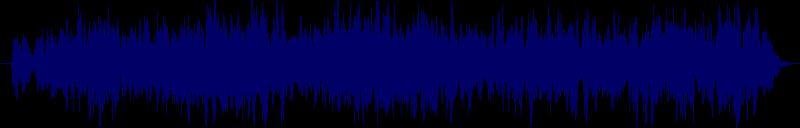 waveform of track #140814