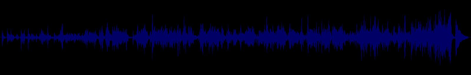 waveform of track #140847