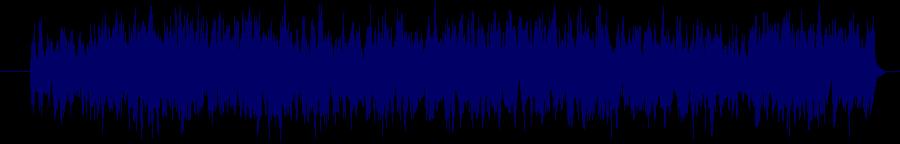 waveform of track #140867